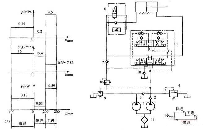 液压升降平台是一种多功能起重装卸机械设备图片